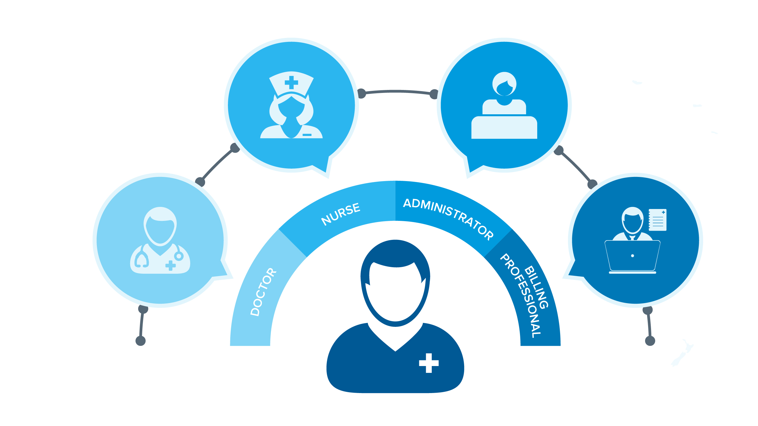 how a healthcare team impacts the patient experience