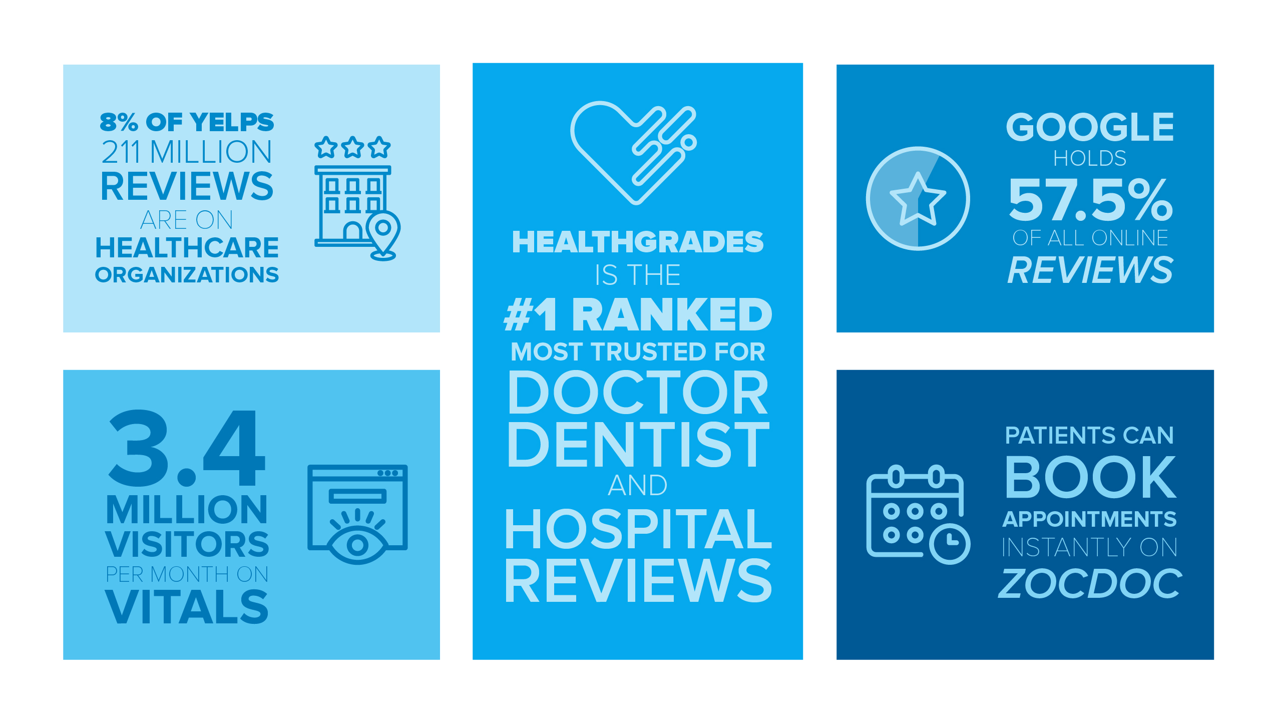 the best review sites for doctors