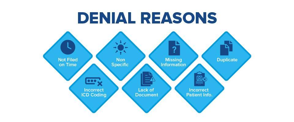 medical claim denial reasons