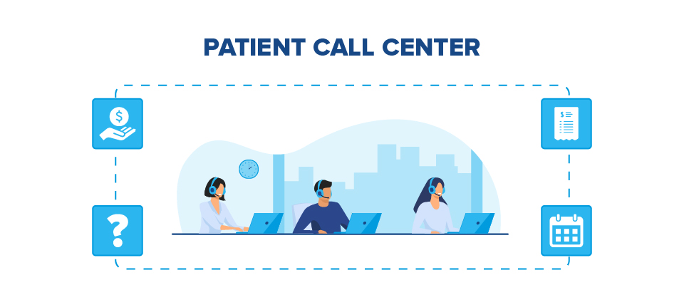 showing patient call center for healthcare providers