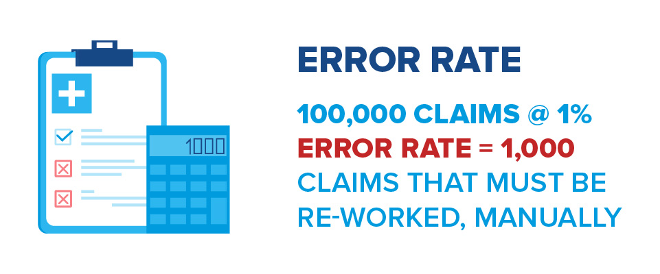 graphic showing denied claims errors