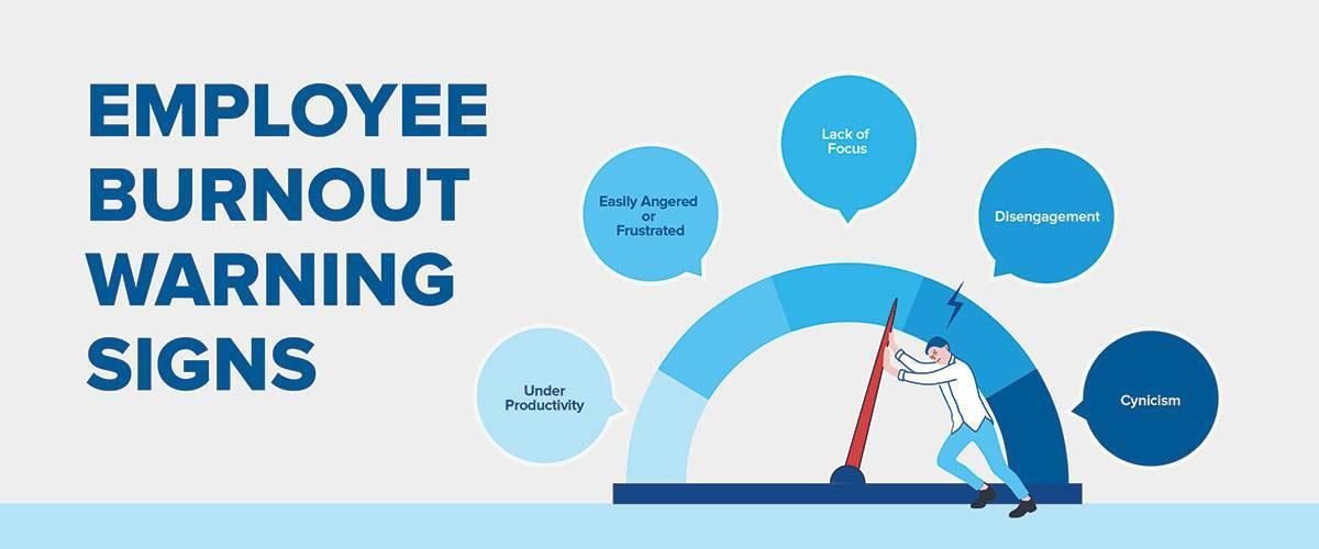 Employee burnout warning signs
