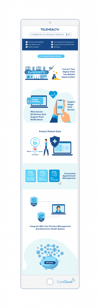 finding a telehealth solution