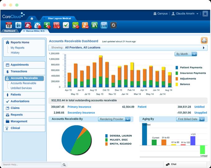 Medical Practice Management Software Carecloud